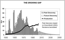 civitas-growing-gap