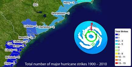 HurricanesGoNorth
