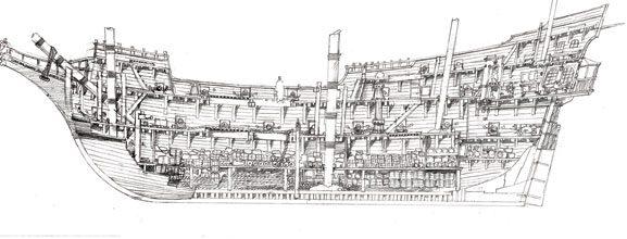 SANTA-ELENA-Ship-Cut-Away